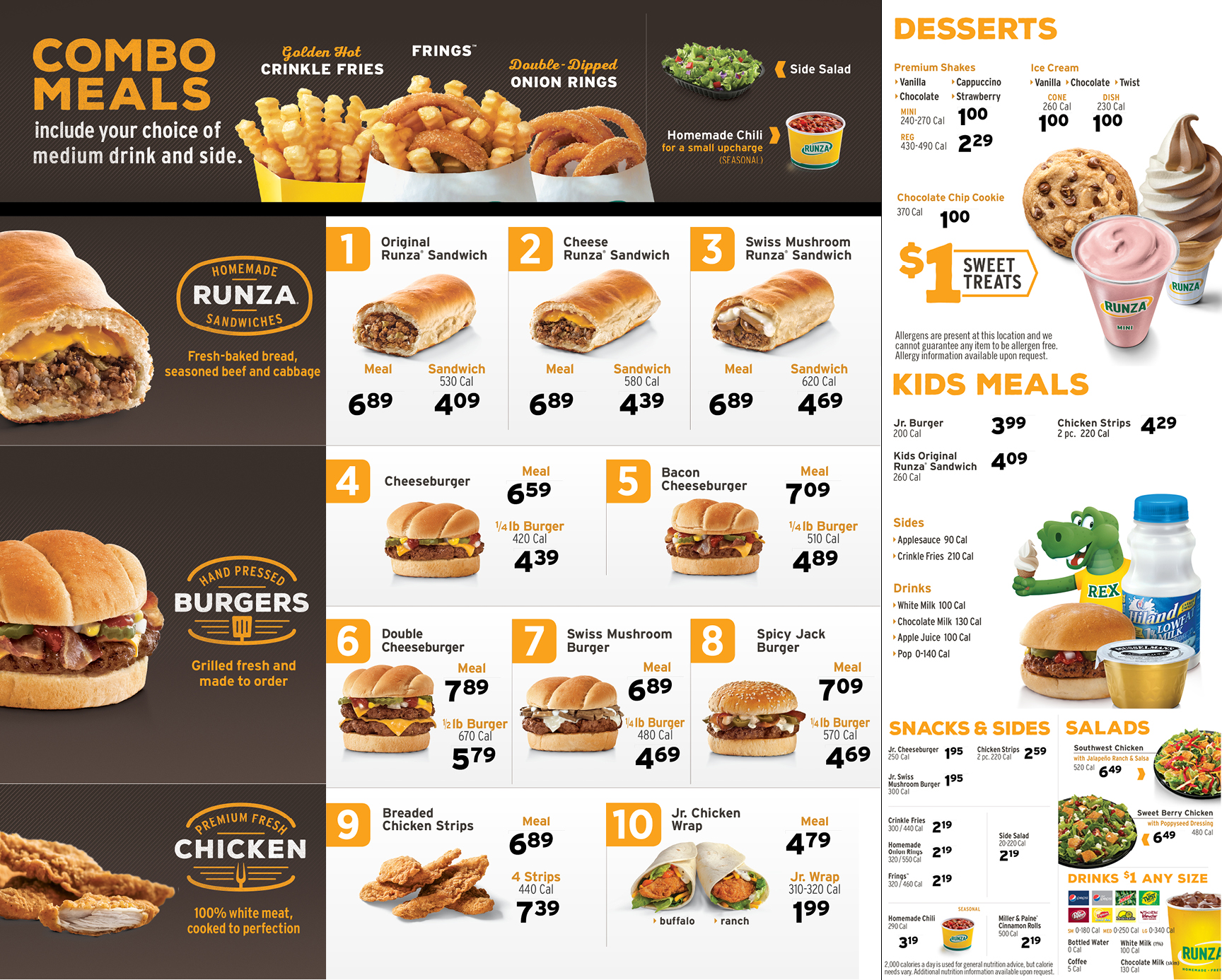 Fast Food Review Websites